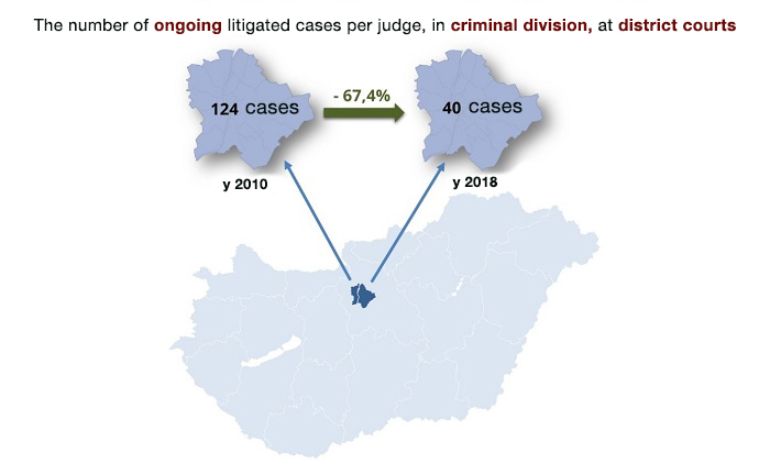 ongoing cases_criminal