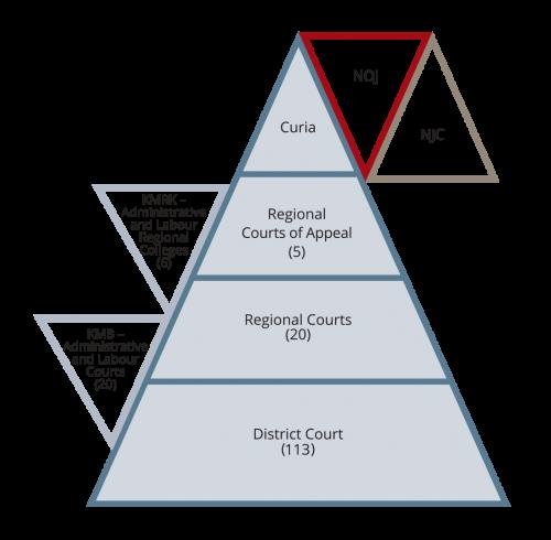 javitott_piramis-2_0.png